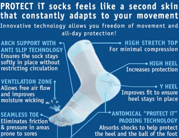 PROTECT iT socks for Diabetic feet